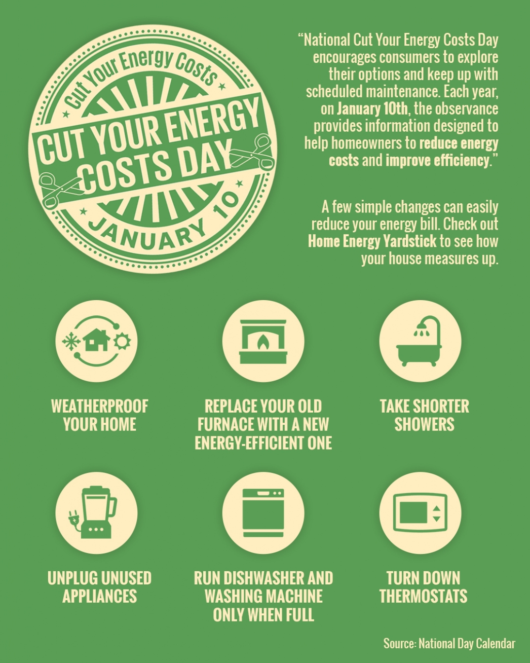 National Cut Your Energy Costs Day [INFOGRAPHIC] | MyKCM